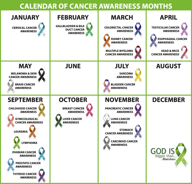 Monthly Calendar Health Awareness : Monthly awareness calendar god is bigger than